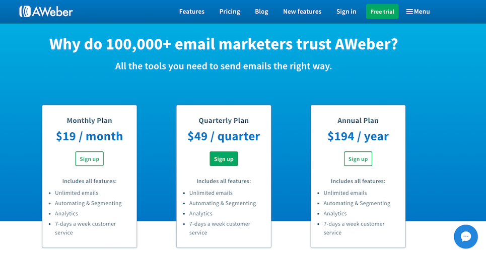 Sendy vs. Aweber: Which Email Marketing Tool Wins? ⋆ Change Creator